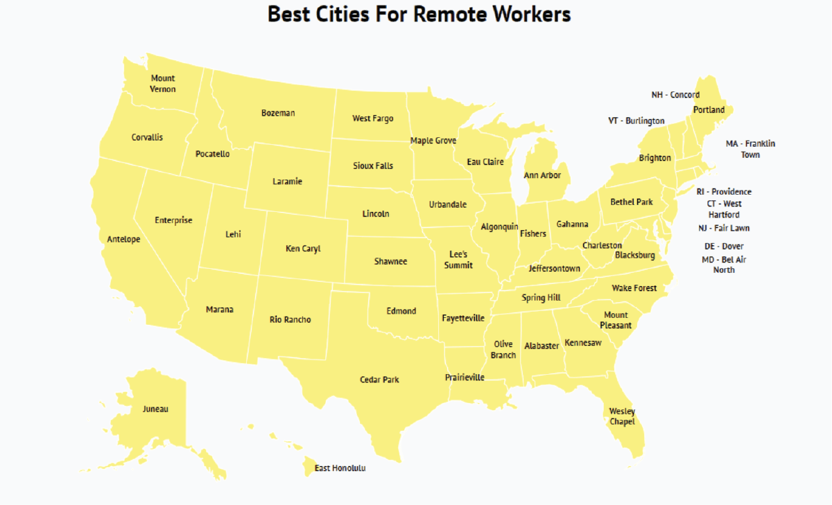 Best City for Remote